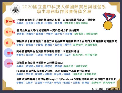 【恭賀】2020國立臺中科技大學國際貿易與經營系-學生專題製作競賽得獎名單